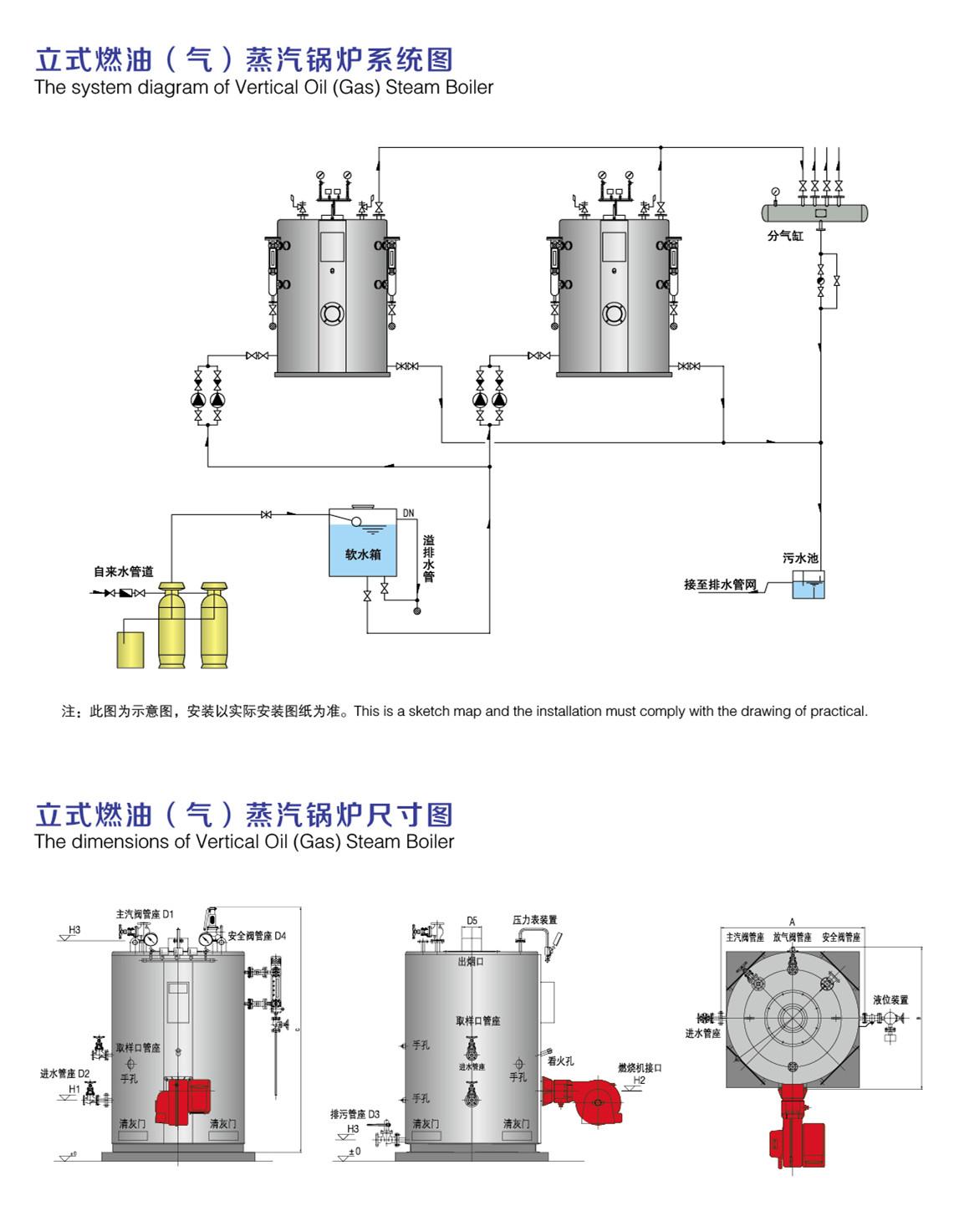 立式蒸汽3.jpg